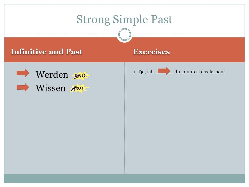 Strong Simple Past Werden Wissen Infinitive and Past Exercises