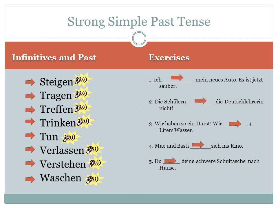 Strong Simple Past Tense