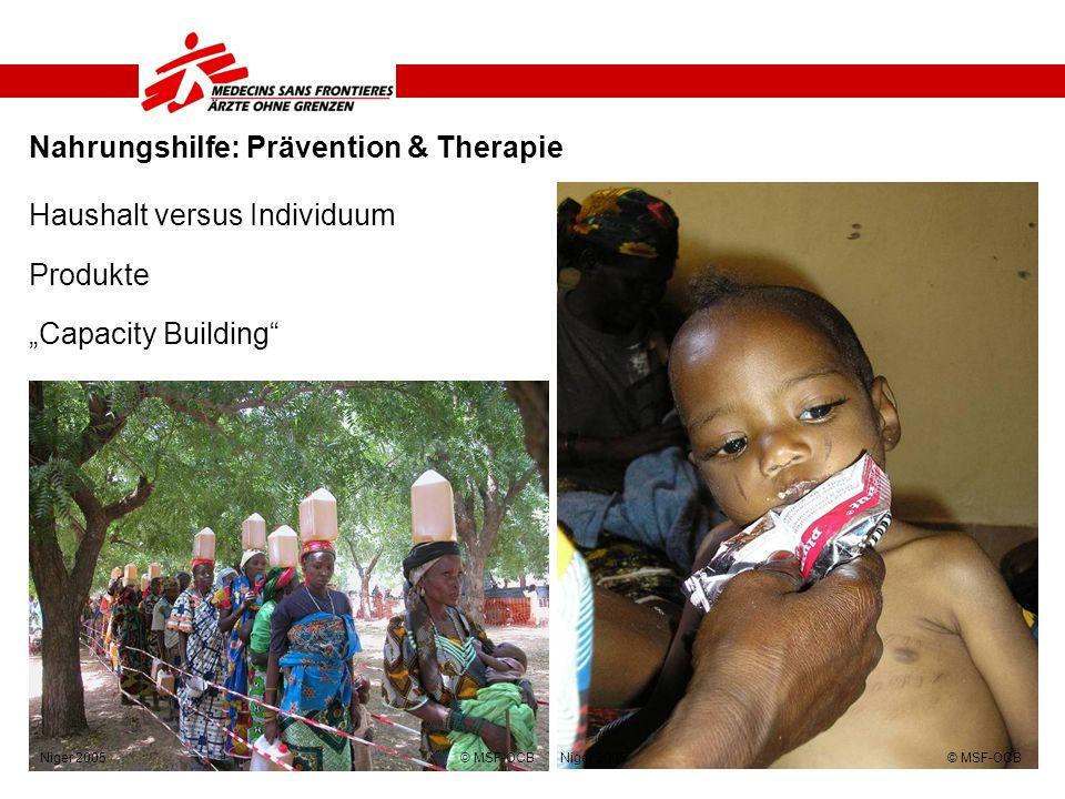 Nahrungshilfe: Prävention & Therapie