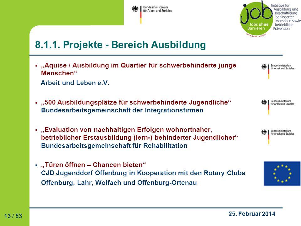 8.1.1. Projekte - Bereich Ausbildung