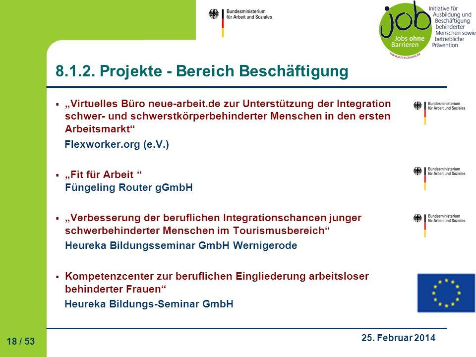 8.1.2. Projekte - Bereich Beschäftigung