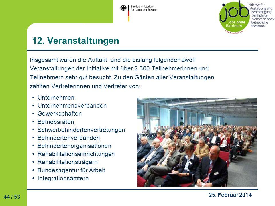 12. Veranstaltungen Insgesamt waren die Auftakt- und die bislang folgenden zwölf. Veranstaltungen der Initiative mit über 2.300 Teilnehmerinnen und.