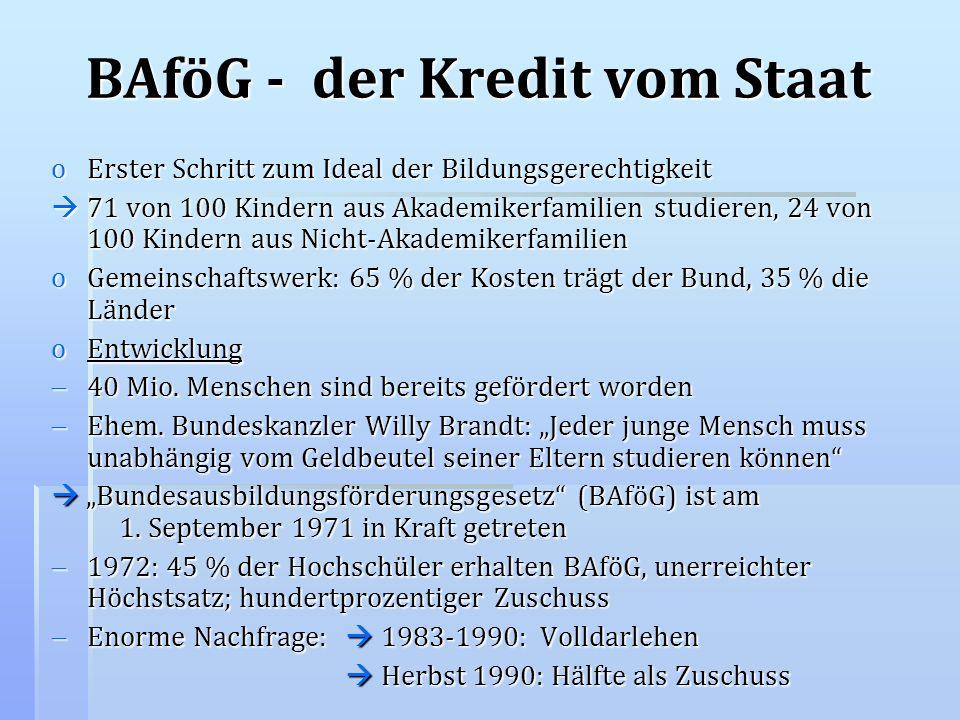 BAföG - der Kredit vom Staat