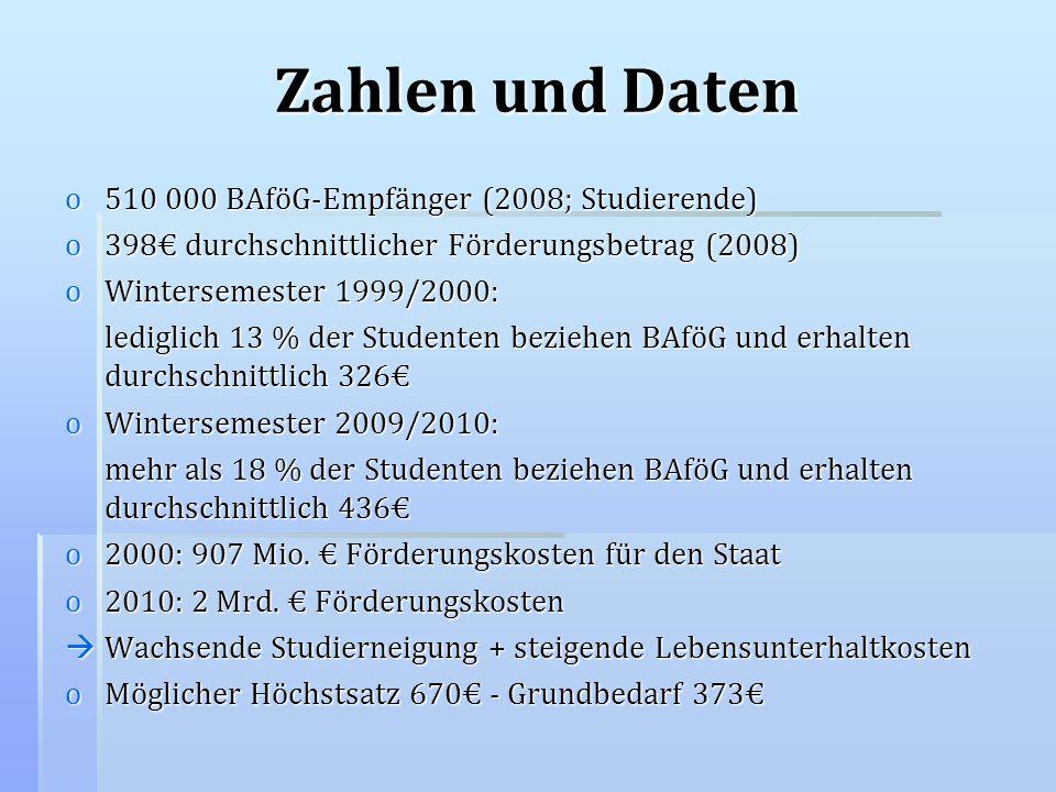 Zahlen und Daten 510 000 BAföG-Empfänger (2008; Studierende)