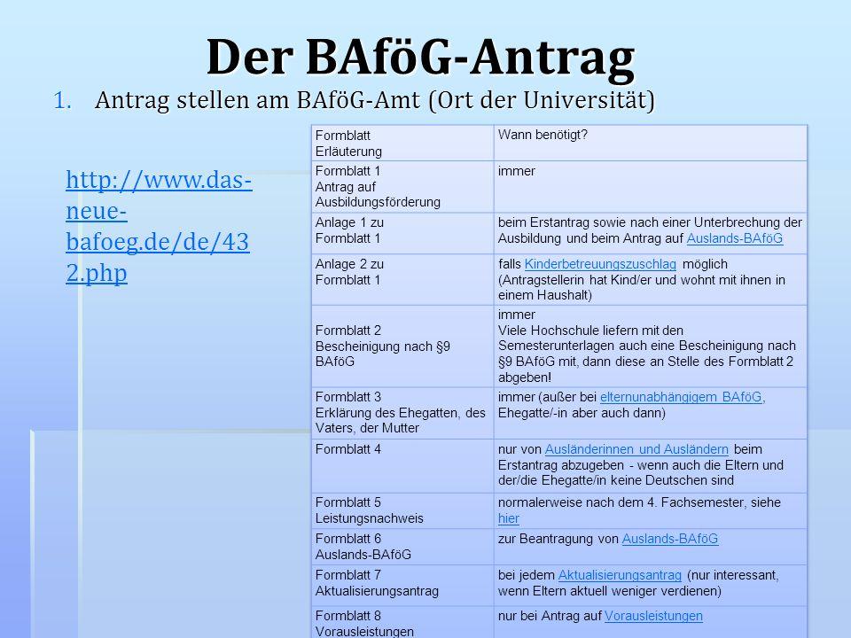 Der BAföG-Antrag Antrag stellen am BAföG-Amt (Ort der Universität)