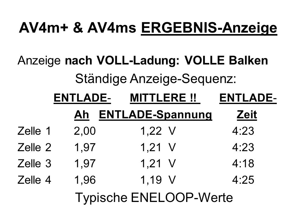AV4m+ & AV4ms ERGEBNIS-Anzeige