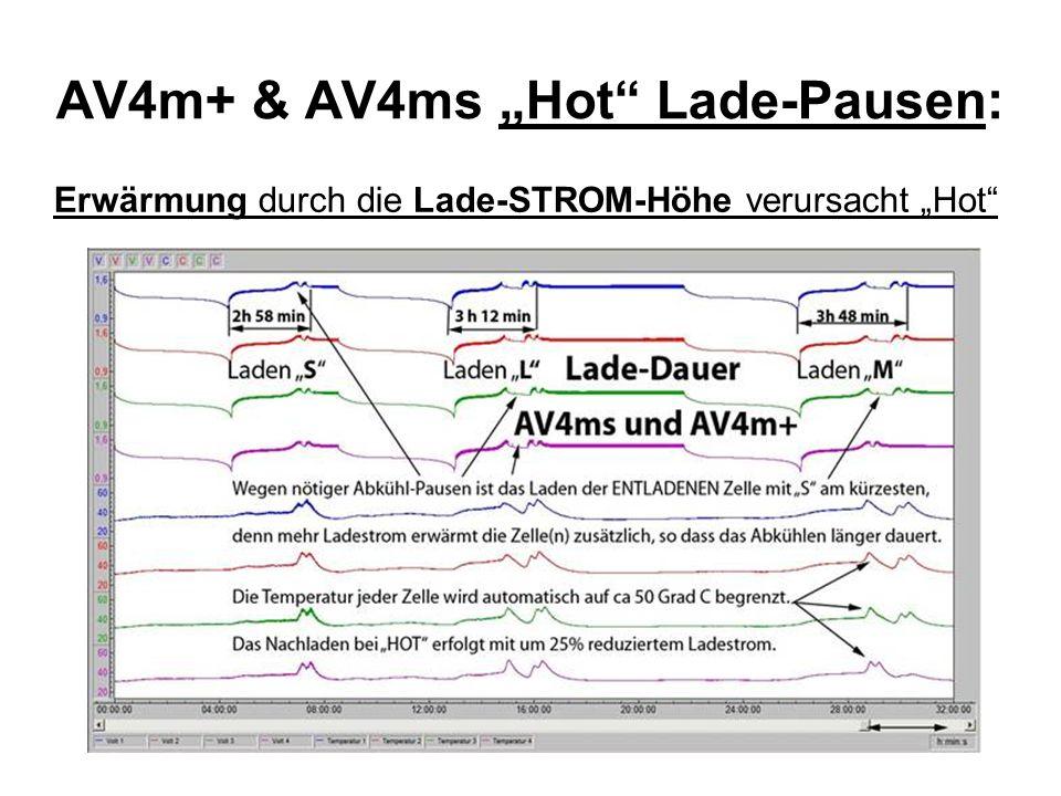 """AV4m+ & AV4ms """"Hot Lade-Pausen:"""