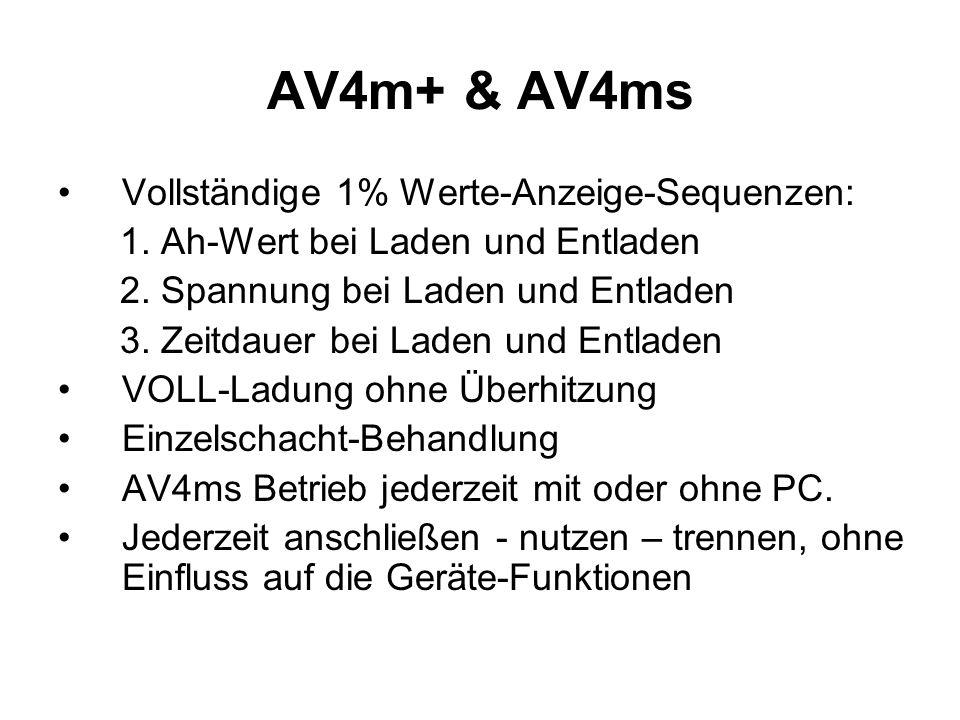 AV4m+ & AV4ms Vollständige 1% Werte-Anzeige-Sequenzen: