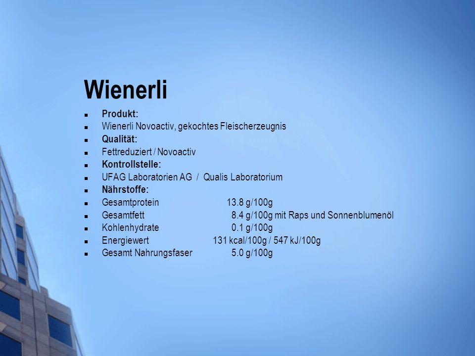 Wienerli Produkt: Wienerli Novoactiv, gekochtes Fleischerzeugnis