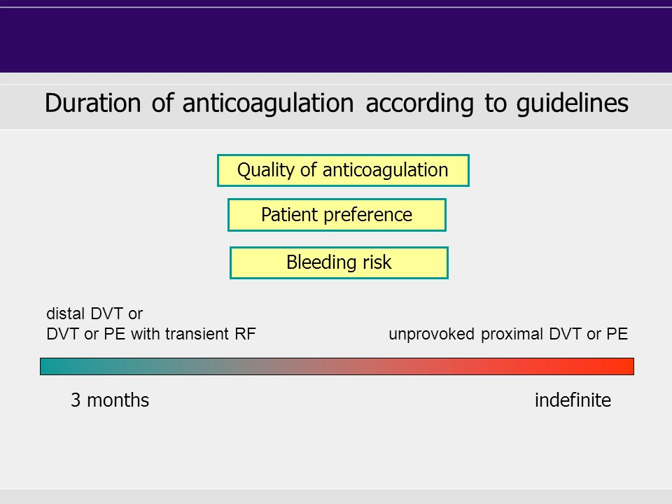 Duration of anticoagulation according to guidelines