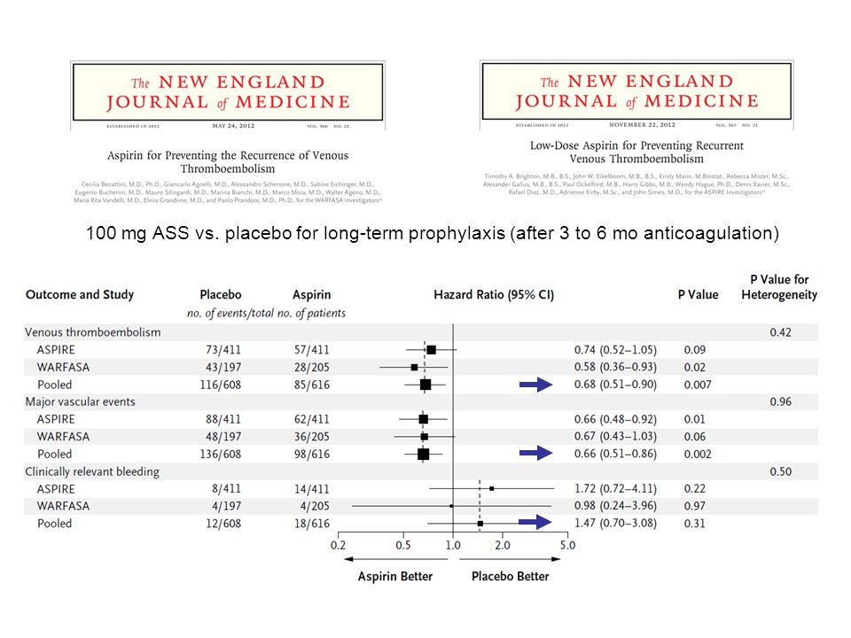 100 mg ASS vs. placebo for long-term prophylaxis (after 3 to 6 mo anticoagulation)