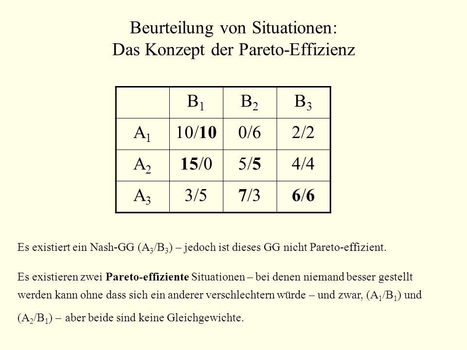 Beurteilung von Situationen: Das Konzept der Pareto-Effizienz