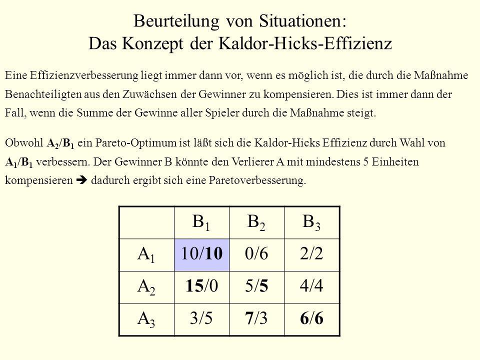 Beurteilung von Situationen: Das Konzept der Kaldor-Hicks-Effizienz