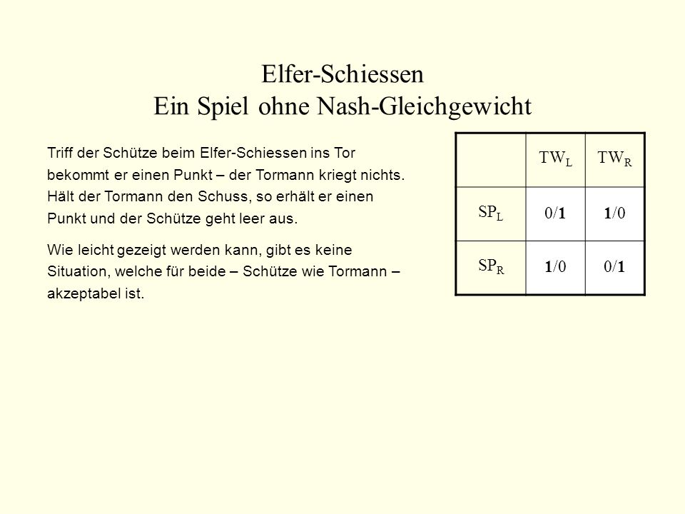 Elfer-Schiessen Ein Spiel ohne Nash-Gleichgewicht