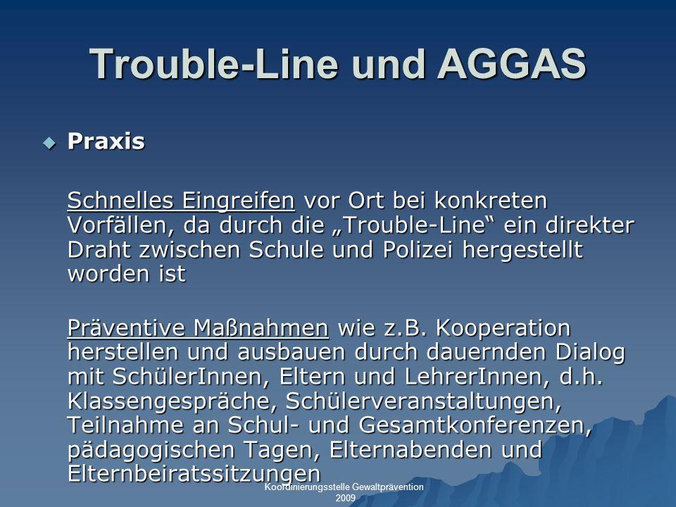 Trouble-Line und AGGAS