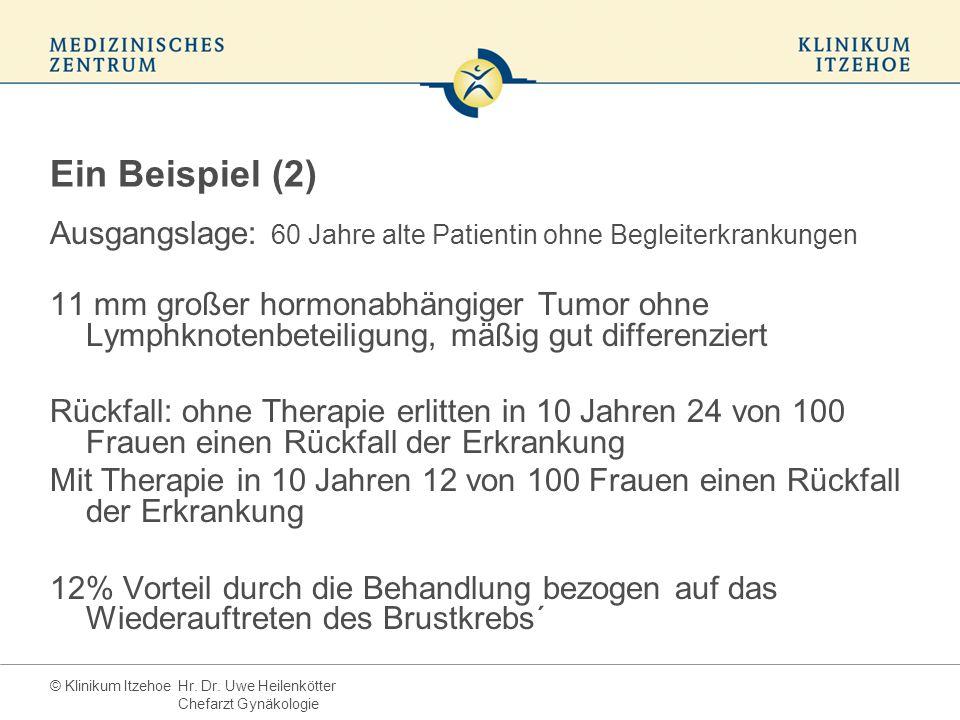 Ein Beispiel (2) Ausgangslage: 60 Jahre alte Patientin ohne Begleiterkrankungen.