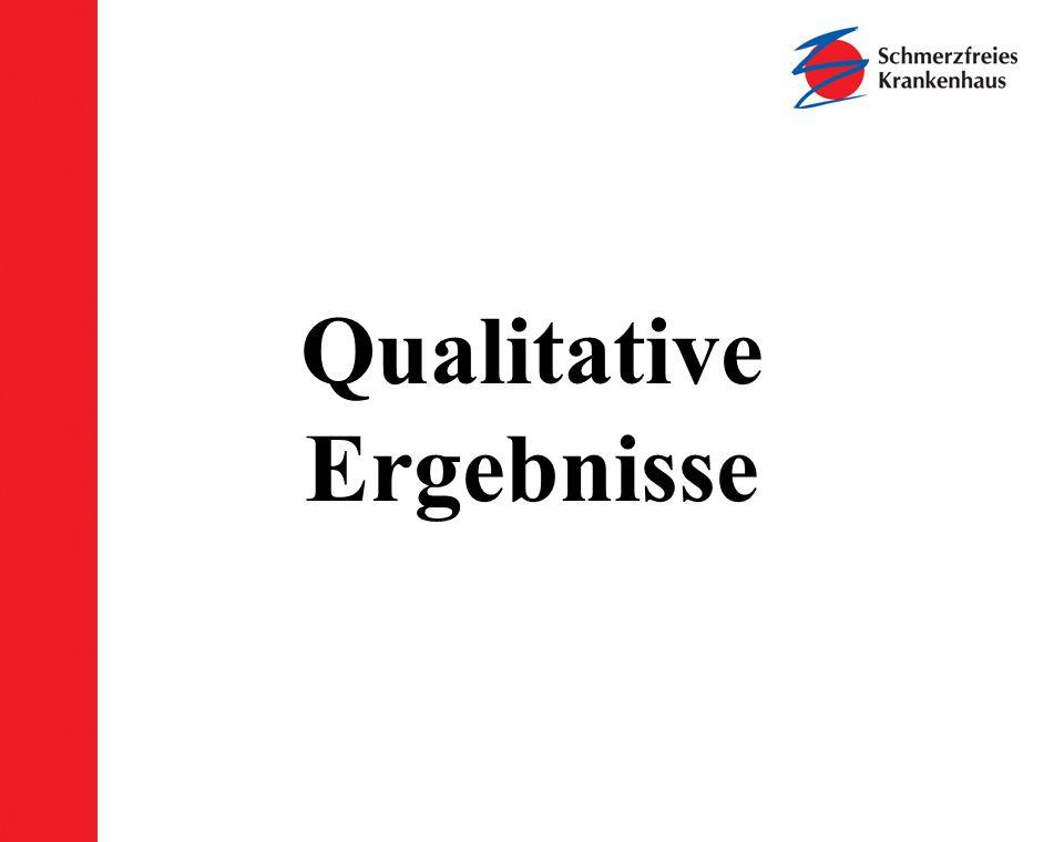 Qualitative Ergebnisse