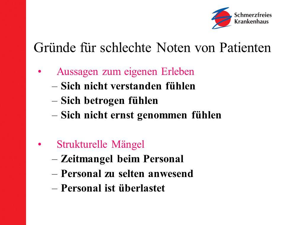 Gründe für schlechte Noten von Patienten