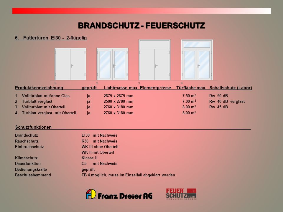 BRANDSCHUTZ - FEUERSCHUTZ