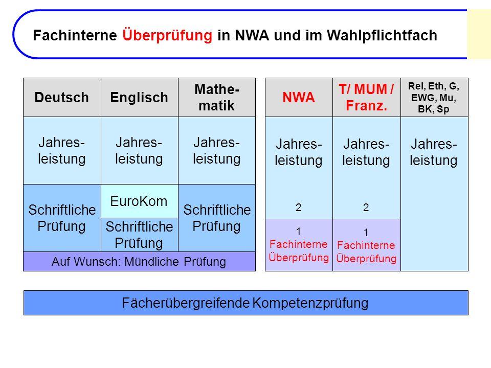 Fachinterne Überprüfung in NWA und im Wahlpflichtfach