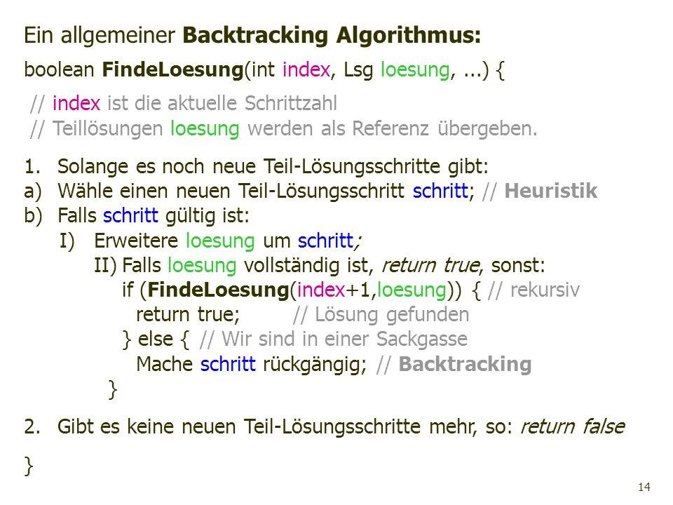 Ein allgemeiner Backtracking Algorithmus: