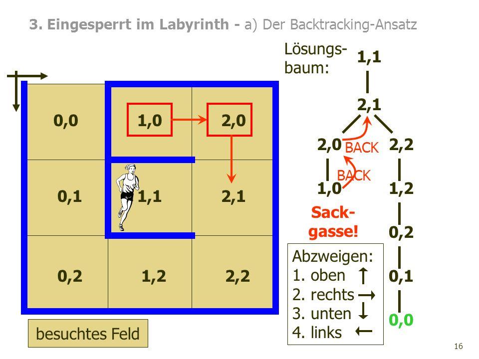 3. Eingesperrt im Labyrinth - a) Der Backtracking-Ansatz