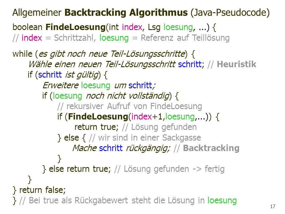 Allgemeiner Backtracking Algorithmus (Java-Pseudocode)