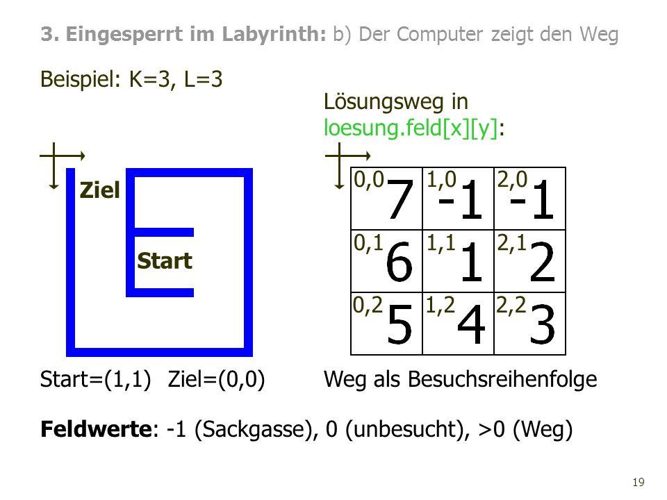 3. Eingesperrt im Labyrinth: b) Der Computer zeigt den Weg