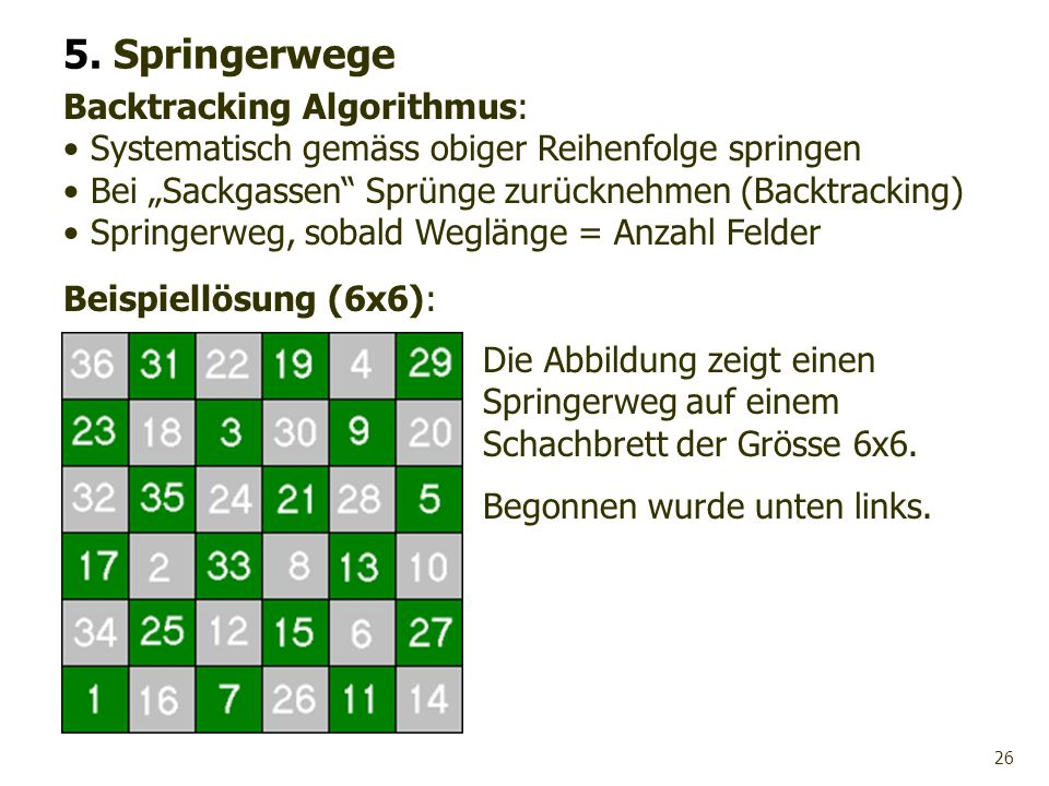 5. Springerwege Backtracking Algorithmus: