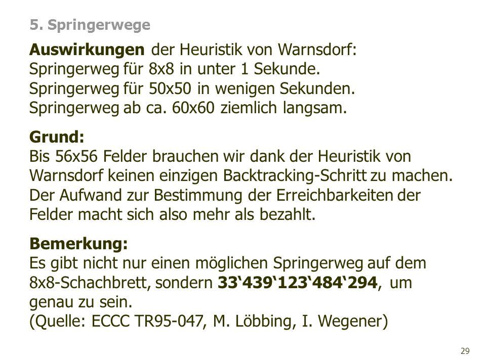 Auswirkungen der Heuristik von Warnsdorf: