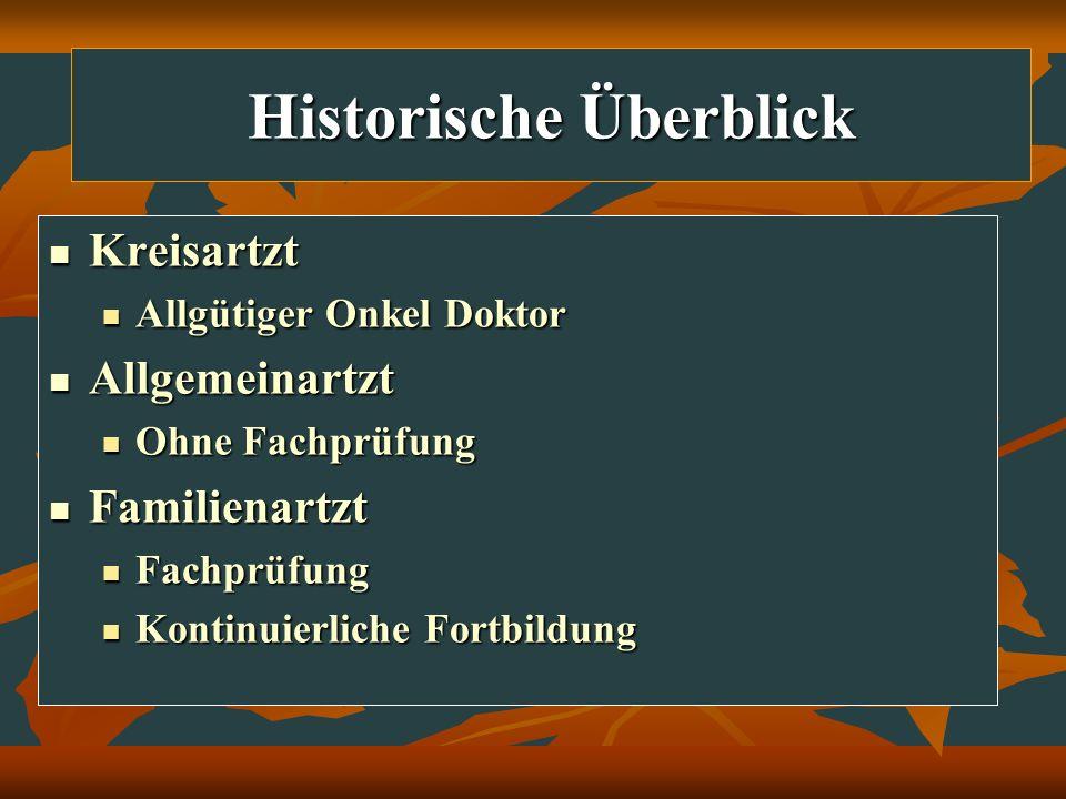 Historische Überblick