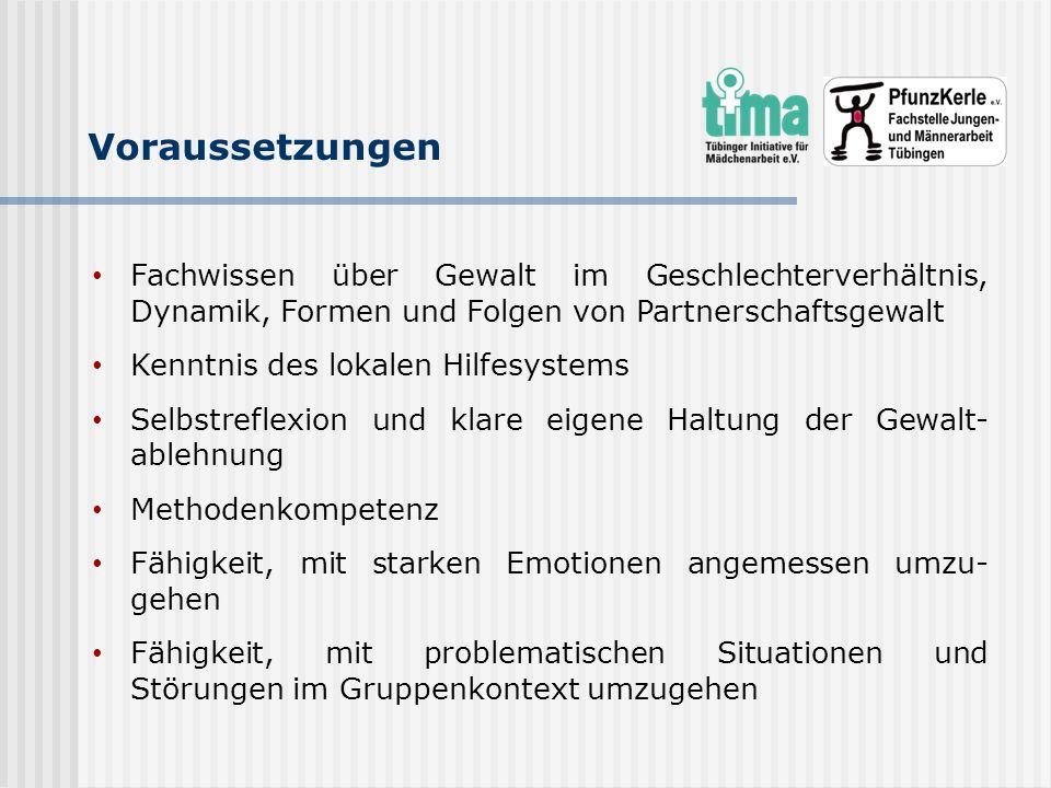 VoraussetzungenFachwissen über Gewalt im Geschlechterverhältnis, Dynamik, Formen und Folgen von Partnerschaftsgewalt.