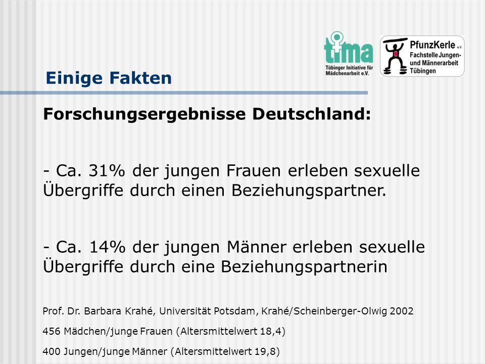 Einige Fakten Forschungsergebnisse Deutschland: