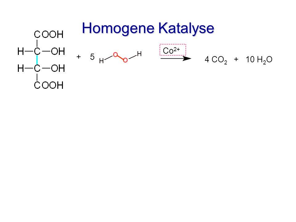 Homogene Katalyse Co2+ + 5 4 CO2 + 10 H2O Aktivierter Komplex Co O O