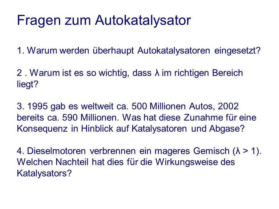 Fragen zum Autokatalysator 1