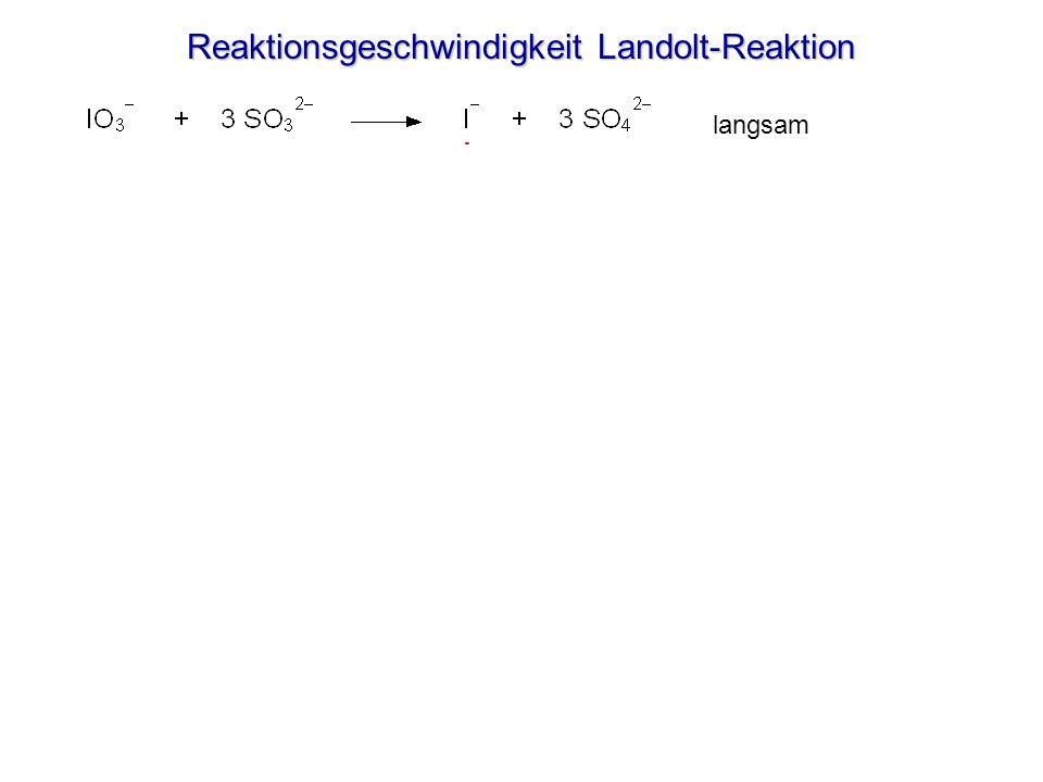 Reaktionsgeschwindigkeit Landolt-Reaktion