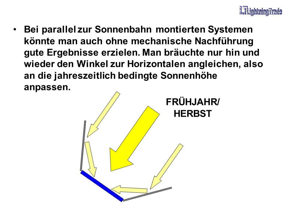 Bei parallel zur Sonnenbahn montierten Systemen könnte man auch ohne mechanische Nachführung gute Ergebnisse erzielen. Man bräuchte nur hin und wieder den Winkel zur Horizontalen angleichen, also an die jahreszeitlich bedingte Sonnenhöhe anpassen.