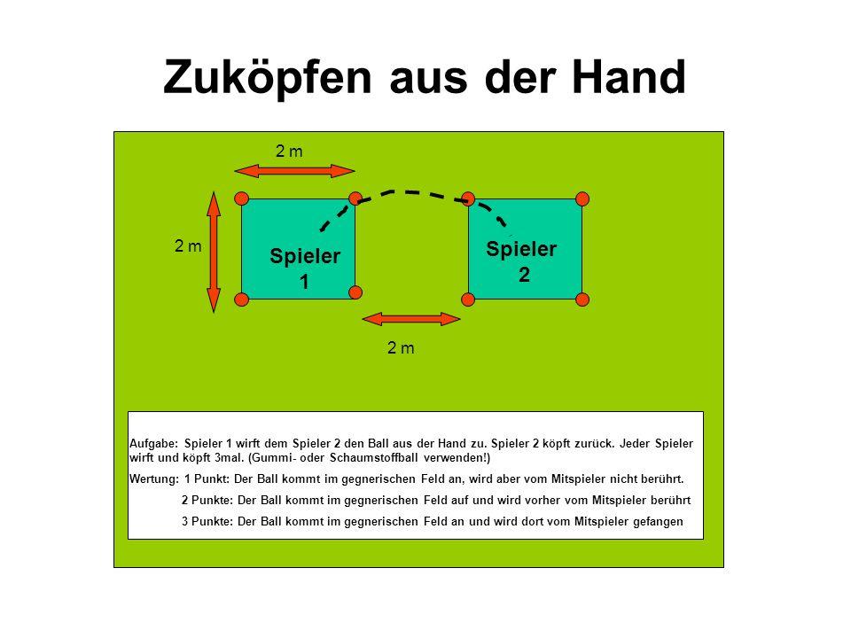 Zuköpfen aus der Hand Spieler 2 Spieler 1 2 m 2 m 2 m