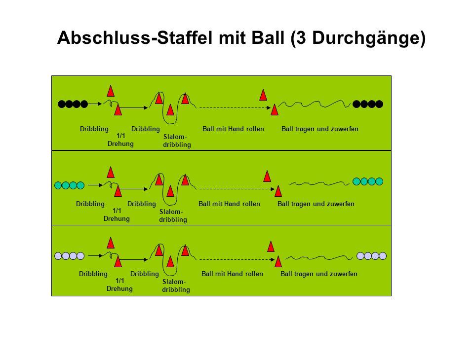 Abschluss-Staffel mit Ball (3 Durchgänge)