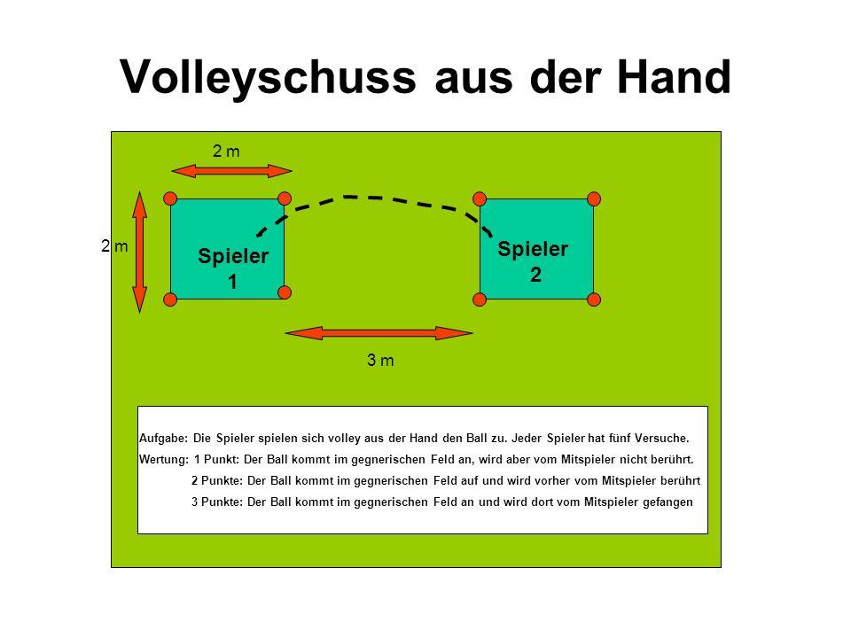 Volleyschuss aus der Hand