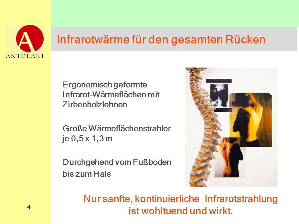 Infrarotwärme für den gesamten Rücken