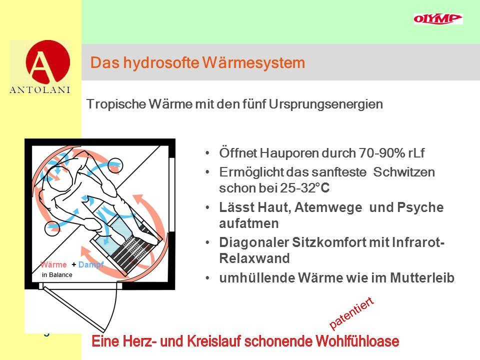 Das hydrosofte Wärmesystem