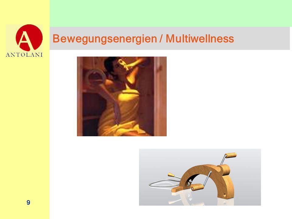 Bewegungsenergien / Multiwellness