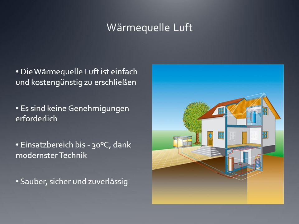 Wärmequelle Luft Die Wärmequelle Luft ist einfach und kostengünstig zu erschließen. Es sind keine Genehmigungen erforderlich.