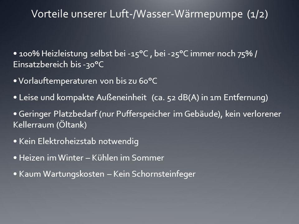 Vorteile unserer Luft-/Wasser-Wärmepumpe (1/2)