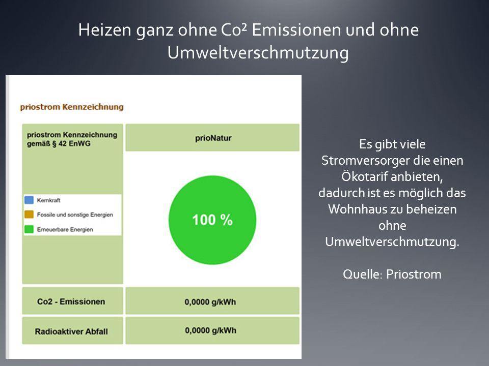 Heizen ganz ohne C0² Emissionen und ohne Umweltverschmutzung