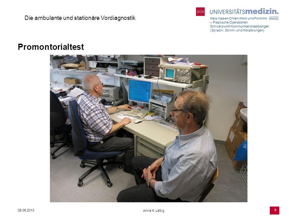 Die ambulante und stationäre Vordiagnostik