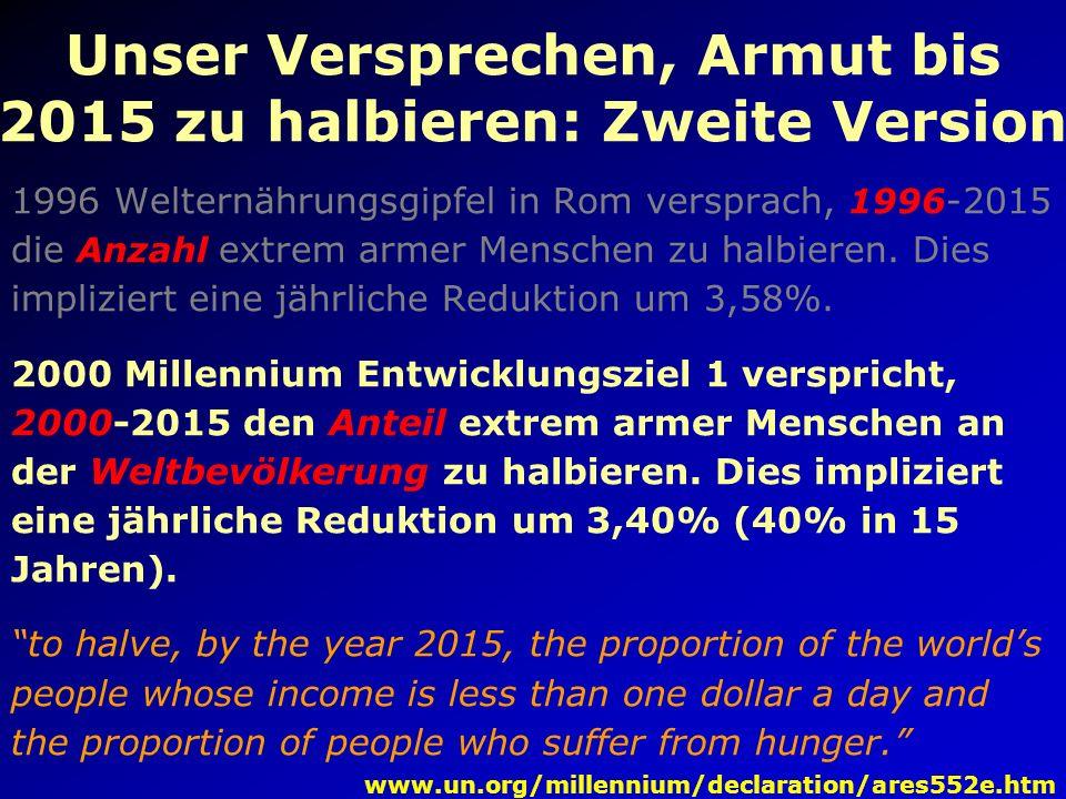 Unser Versprechen, Armut bis 2015 zu halbieren: Zweite Version