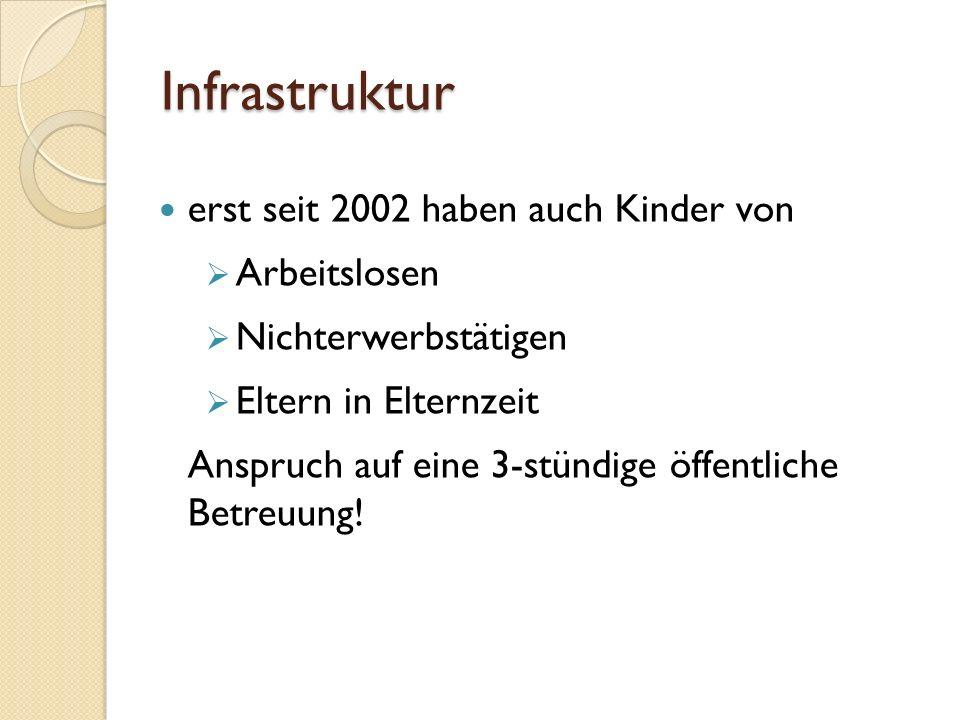 Infrastruktur erst seit 2002 haben auch Kinder von Arbeitslosen