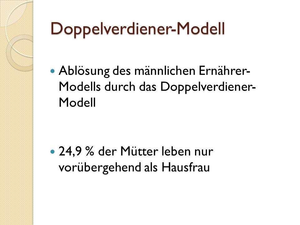 Doppelverdiener-Modell